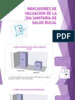 INDICADORES DE EVALUACION.ppt
