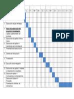 Cronograma de Medioambiente