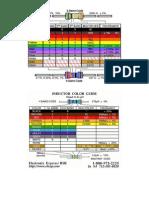 Tablas de Colores- RLC