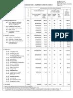 PCAB 2015 Categorization Classification Table