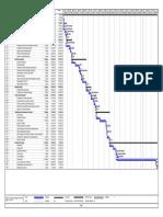 Gantt Chart HR & QM