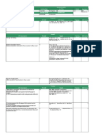KPI Raghava Pichikala 7848 FY2014-15