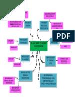 Catatan Perio - Klasifikasi Penyakit Periodontal