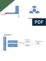 Pengaruh Faktor Kepemimpinan Transaksional dan Transformasional terhadap Kinerja Karyawan Perusahaan X.docx