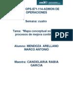mendoza_arellano_S4_T4Mapa conceptual sobre los procesos de mejora continua.docx