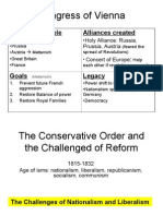 Conservative Order and the Challenged of Reform.ppt