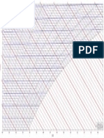 i-x diagram