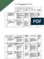 RPT MORAL TING 1.pdf