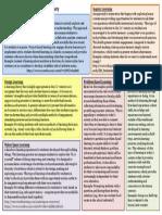 module 2 2 pdf