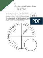 El Gráfico Psicométrico de Jean de La Foye