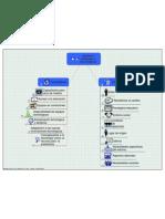 Práctica 3, ASPECTOS CULTURALES Y TECNOLÓGICOS