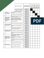 Cronograma Del Plan de Actividades y Logros