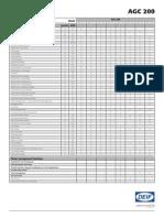 AGC 200 Avaliacao de Caracteristicas