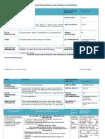 plandeclasepordestrezasconcriteriodedesempeo-130702160810-phpapp01