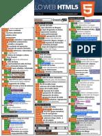 html5-cheatsheet-emezeta