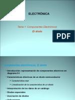 diodos (1)