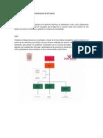 Capítulo 2 Marco Referencial Caracterización de La Empresa