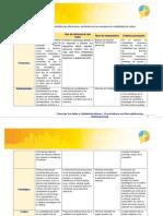 Diferencias y similitudes de la contabilidad
