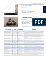 T-72 and T-90 Product List-NYCO