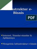 3. Infrastruktur E-Bisnis