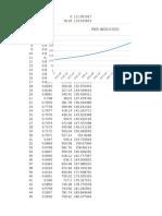 Grafica Par Inducido vs Velocidad Mecanica