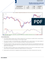 ResearchDetails - Sintex - Technical - HDFC Securities