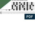 Guitar Scale c Pentatonic