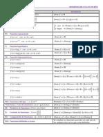 REPASO_DOMINIOS_CON_EJEMPLOS.pdf