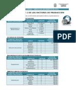 Plantilla_de_factores_de_produccion.doc