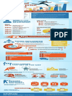 The Rise of the Developer Infographic