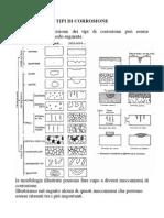 corrosioneacciaio.pdf