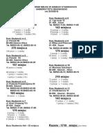 Miejsca w Domach Studenckich UG 2015-2016