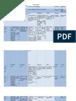 0.1_nivelación_planificación Clase a Clase 1 Medio 2015