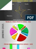 Gráficos Da Uem - 2015