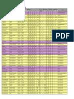 Agency_Transfer_Property_Spreadsheet_5-11-2012.pdf
