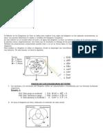 Diagramas de Venn en El Silogismo CategóricoX