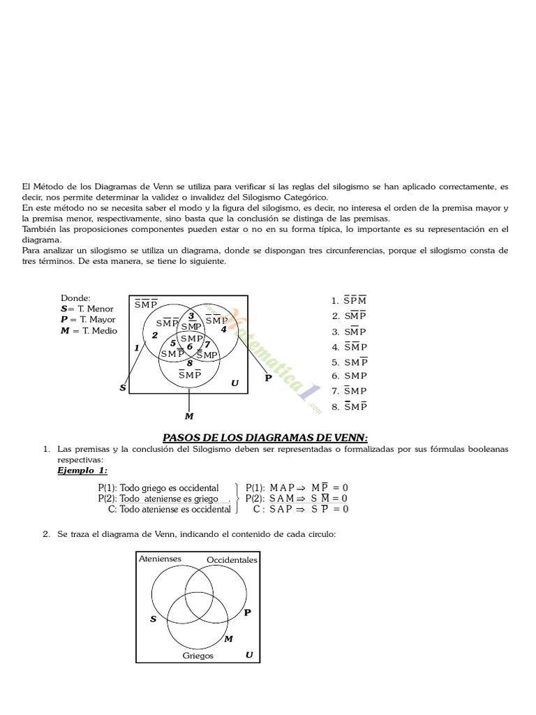 Diagramas de venn en el silogismo categricox ccuart Image collections
