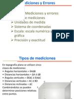 Clases topoI 2.pdf