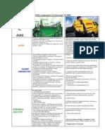 Tabla comparativa Servientrega VS DHL.pdf