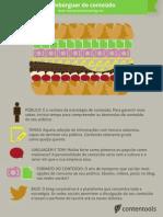 infografico-hamburguer-conteudo