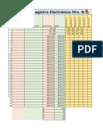 Excel hoja de cálculo