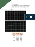 Analisis Del Modelo Estrucuturado
