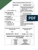 cth pengiraan markah pbppp15.docx