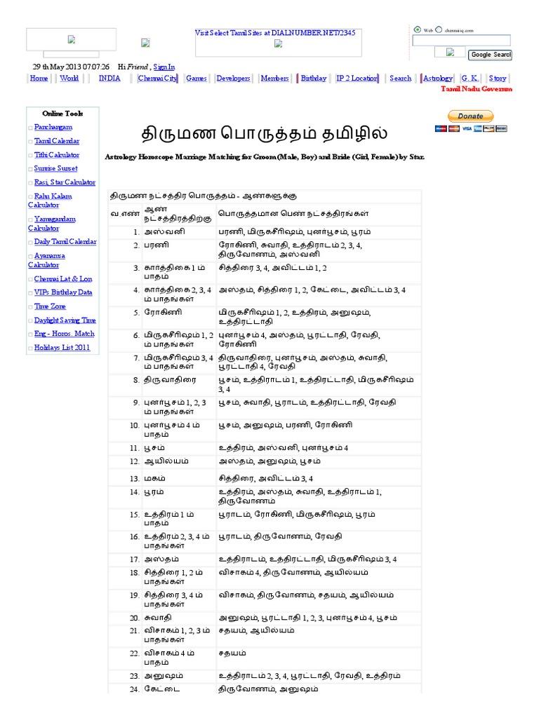 Clickastro.com Similar Sites by Search: