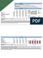 BF II Term Report