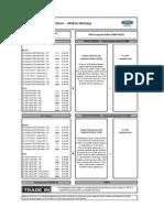 Lista de Preturi Ford Focus - Trade In