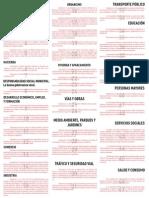 65 propuestas para Cambiar Coslada