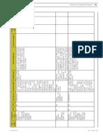 IVECO STRALIS código de errores.pdf