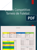 powerpoint (Quadro competitivo).pptx