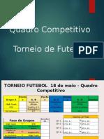 powerpoint (Quadro competitivo) - Eu.pptx